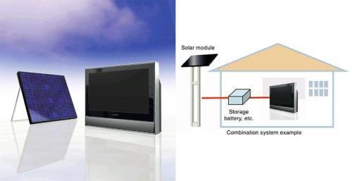 Tivi sử dụng năng lượng mặt trời
